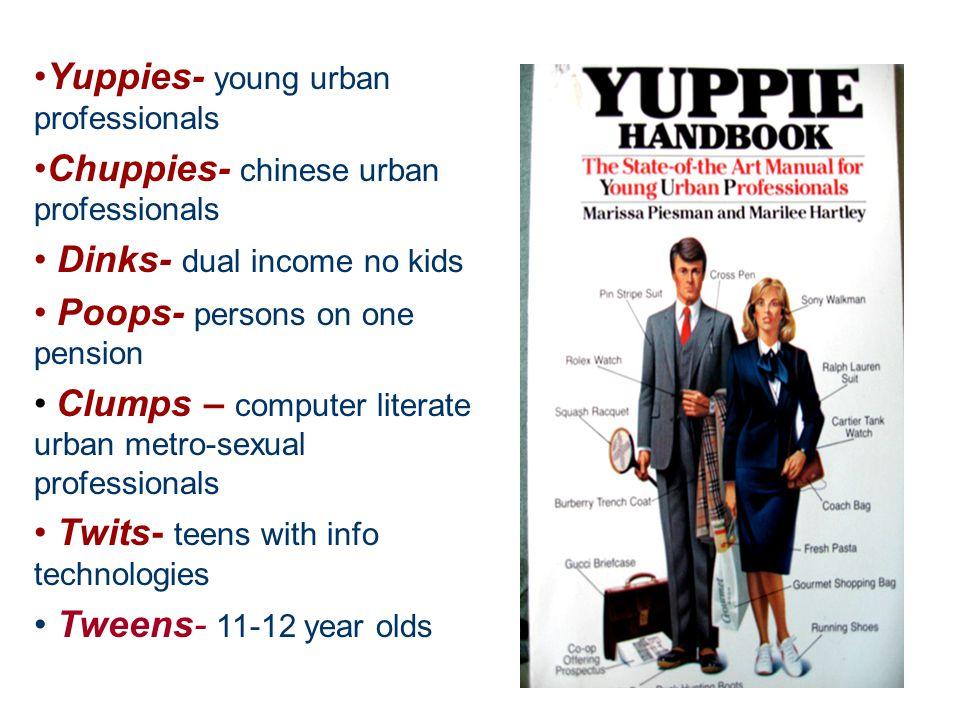 Demographics Age, sex, income, occupation, education, marital status, location, household characteristics, etc….