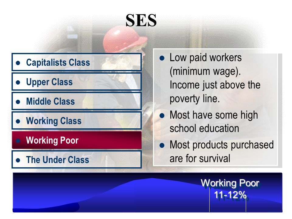 Upper Class Middle Class Working Poor The Under Class Middle-level blue-collar & lower-level white-collar workers.