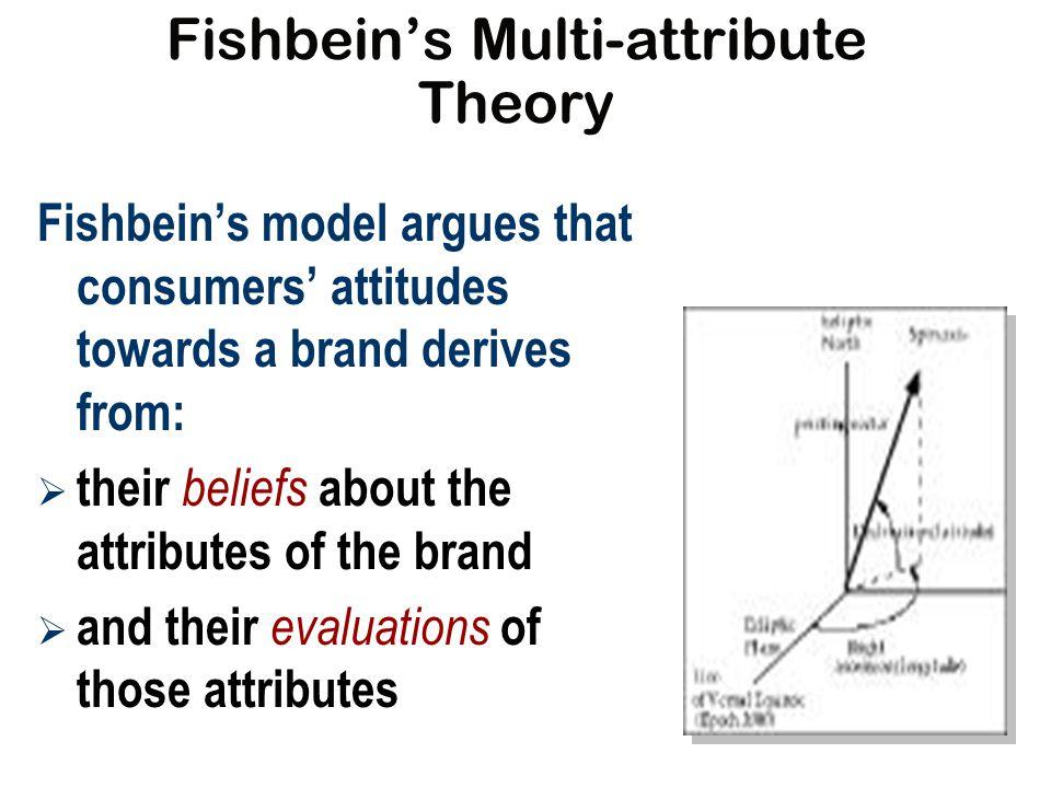 Three factors influence attitude formation: 1.