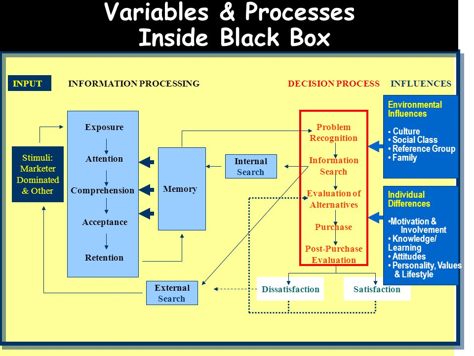 http://www.claritas.com/target-marketing/market-research-services/marketing- data/marketing-segmentation/segmentation-systems.jsp