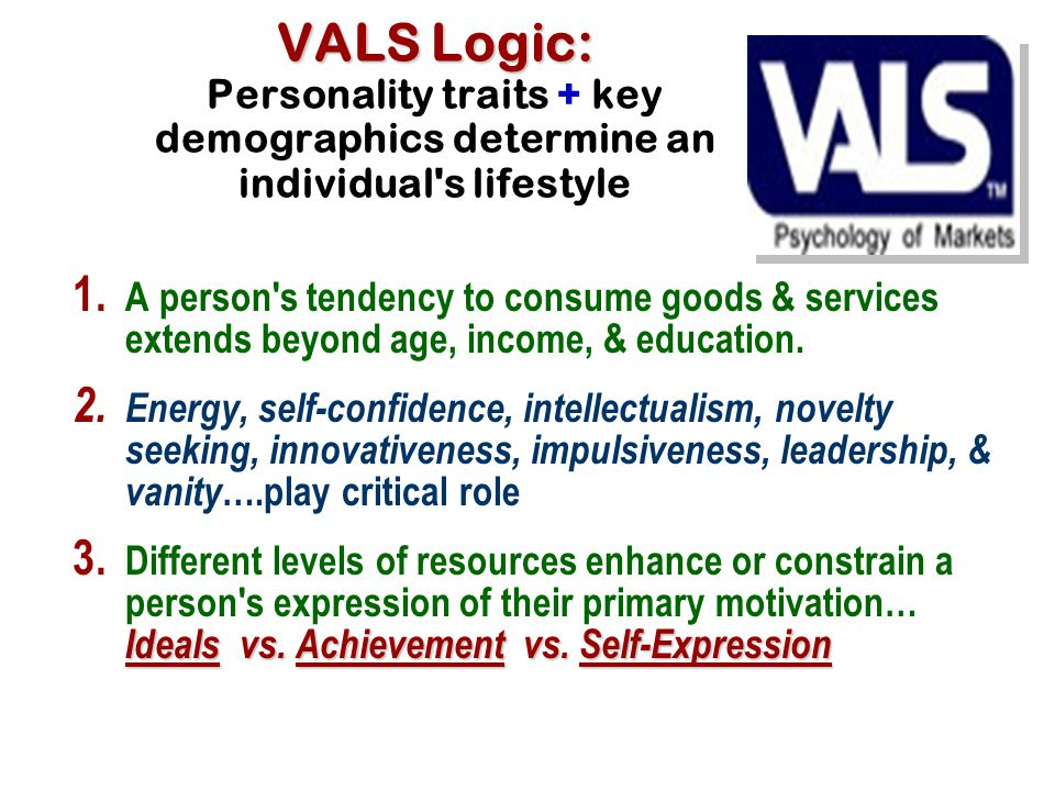 Model based upon Riesman s Social Values & Maslow's hierarchy of needs Societally Conscious External vs.