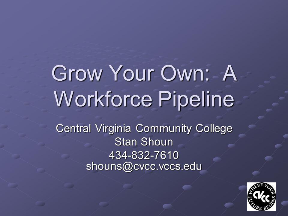 Grow Your Own: A Workforce Pipeline Central Virginia Community College Stan Shoun 434-832-7610 shouns@cvcc.vccs.edu