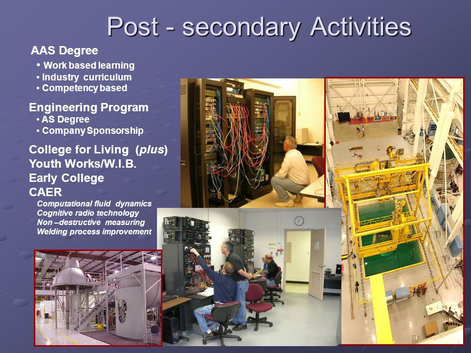 Post - secondary Activities AAS Degree Work based learning Industry curriculum Competency based Engineering Program AS Degree Company Sponsorship College for Living (plus) Youth Works/W.I.B.