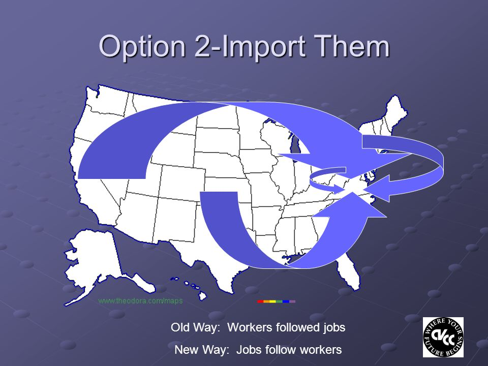 Option 2-Import Them Old Way: Workers followed jobs New Way: Jobs follow workers