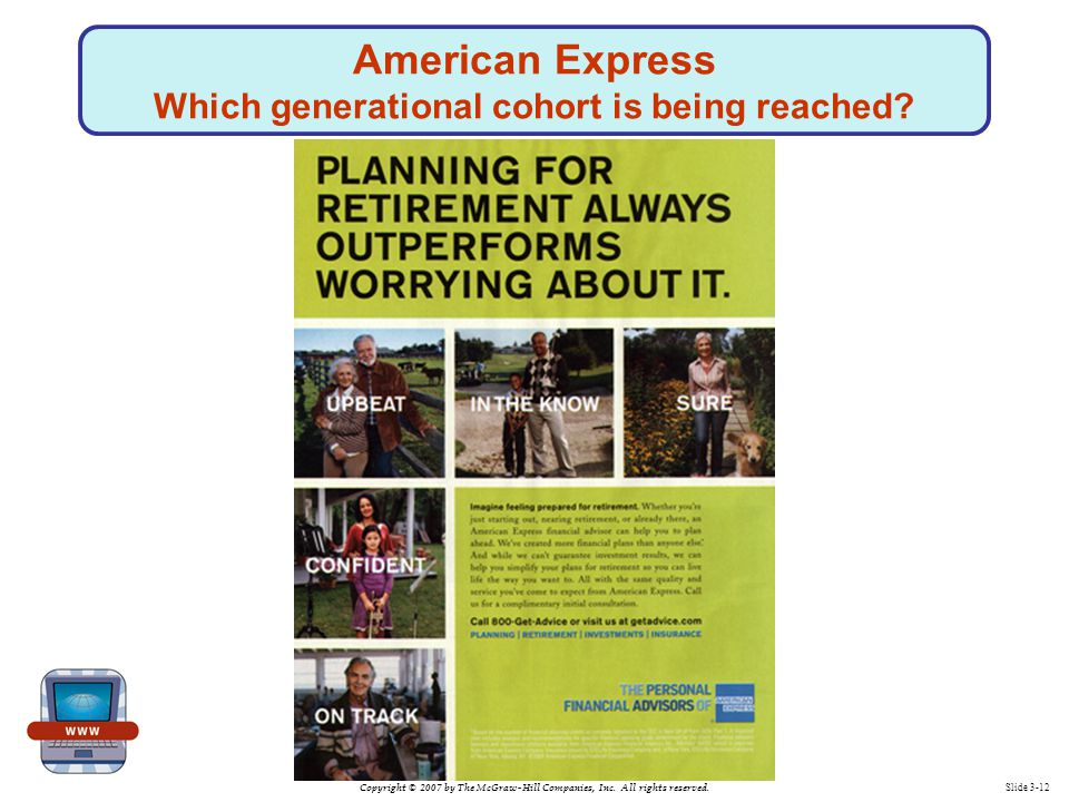 Copyright © 2007 by The McGraw-Hill Companies, Inc. All rights reserved. Slide 3-12 American Express Which generational cohort is being reached?