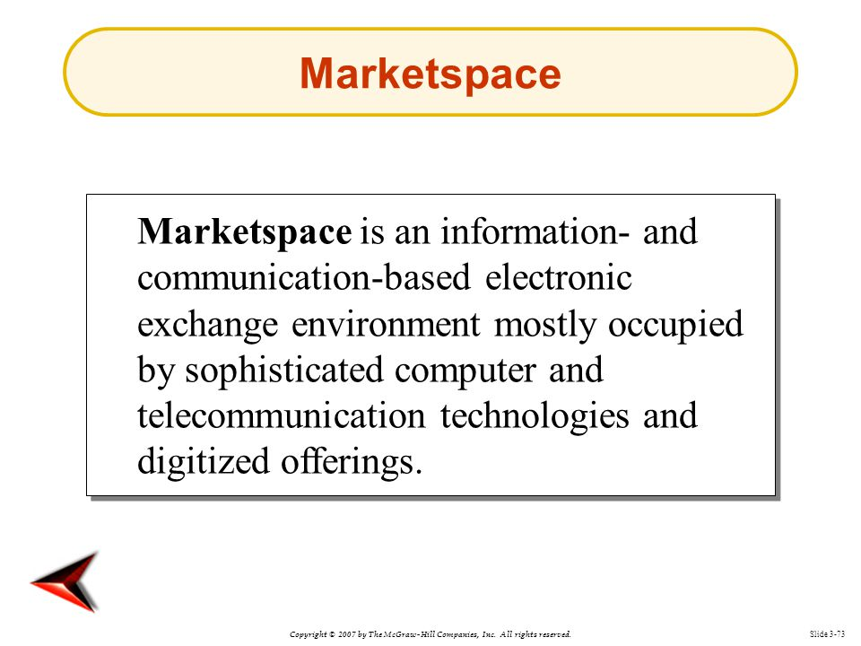 Copyright © 2007 by The McGraw-Hill Companies, Inc. All rights reserved. Slide 3-73 Marketspace is an information- and communication-based electronic