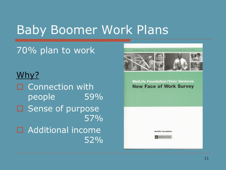 11 Baby Boomer Work Plans 70% plan to work Why?  Connection with people 59%  Sense of purpose 57%  Additional income 52%