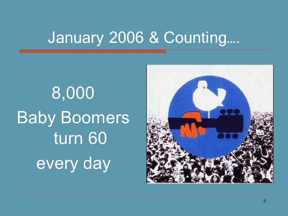 4 January 2006 & Counting…. 8,000 Baby Boomers turn 60 every day
