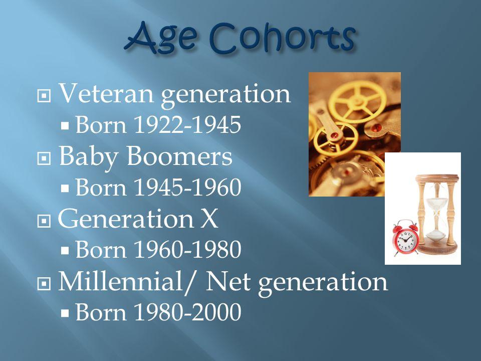  Veteran generation  Born 1922-1945  Baby Boomers  Born 1945-1960  Generation X  Born 1960-1980  Millennial/ Net generation  Born 1980-2000