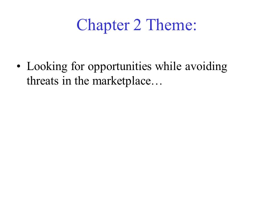 Chapter 2 Theme: Looking for opportunities while avoiding threats in the marketplace…
