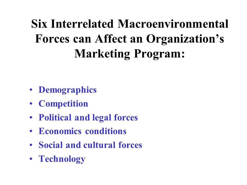 Six Interrelated Macroenvironmental Forces can Affect an Organization's Marketing Program: Demographics Competition Political and legal forces Economi