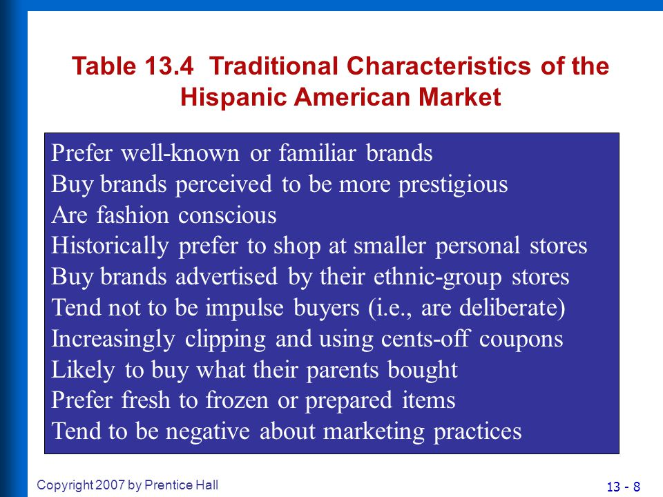 13 - 8 Copyright 2007 by Prentice Hall Table 13.4 Traditional Characteristics of the Hispanic American Market Prefer well-known or familiar brands Buy brands perceived to be more prestigious Are fashion conscious Historically prefer to shop at smaller personal stores Buy brands advertised by their ethnic-group stores Tend not to be impulse buyers (i.e., are deliberate) Increasingly clipping and using cents-off coupons Likely to buy what their parents bought Prefer fresh to frozen or prepared items Tend to be negative about marketing practices