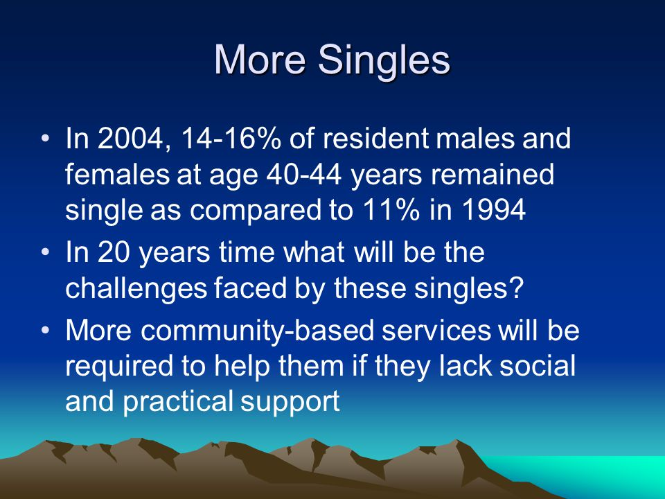 More Singles In 2004, 14-16% of resident males and females at age 40-44 years remained single as compared to 11% in 1994 In 20 years time what will be the challenges faced by these singles.
