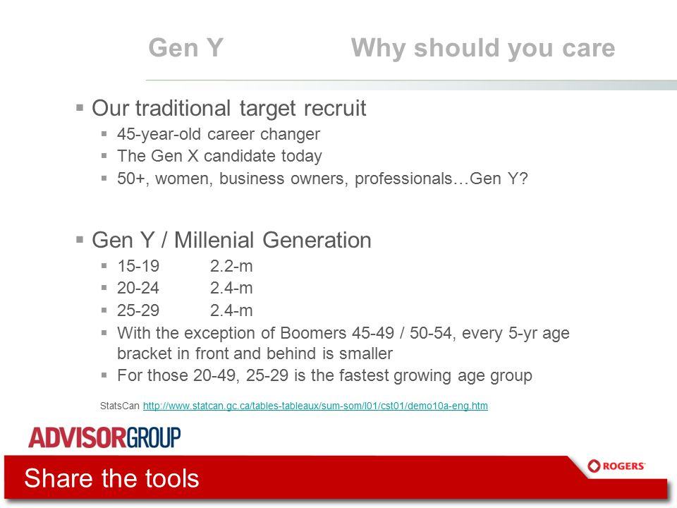Gen Y Why should you care  Our traditional target recruit  45-year-old career changer  The Gen X candidate today  50+, women, business owners, professionals…Gen Y.
