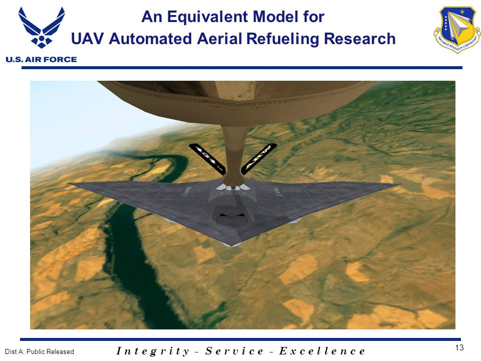 I n t e g r i t y - S e r v i c e - E x c e l l e n c e 13 An Equivalent Model for UAV Automated Aerial Refueling Research Dist A: Public Released
