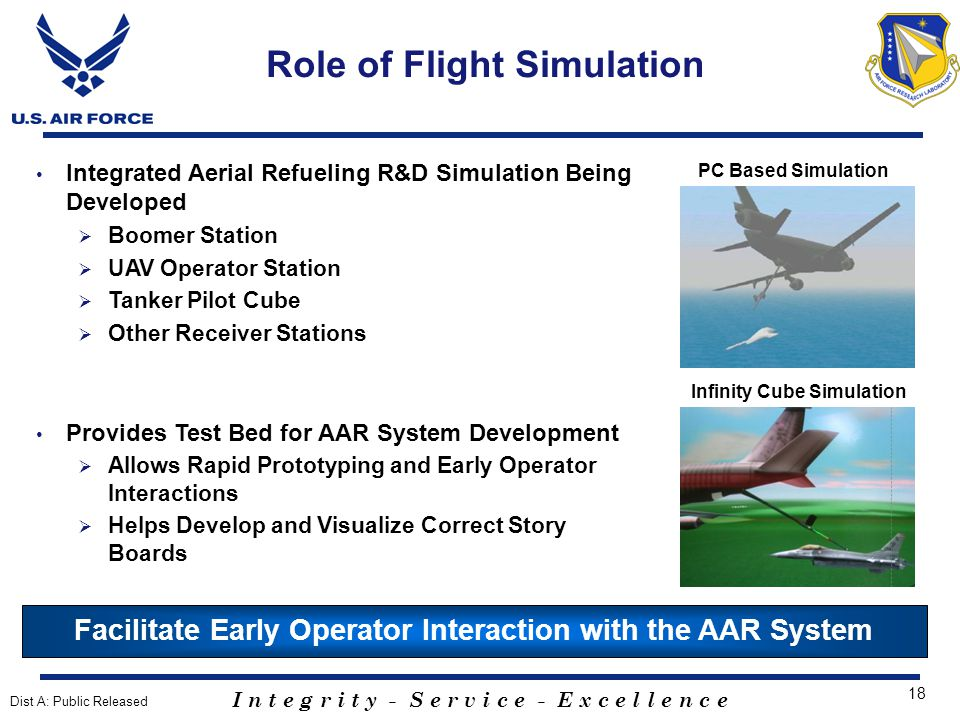 I n t e g r i t y - S e r v i c e - E x c e l l e n c e 18 Integrated Aerial Refueling R&D Simulation Being Developed  Boomer Station  UAV Operator Station  Tanker Pilot Cube  Other Receiver Stations Provides Test Bed for AAR System Development  Allows Rapid Prototyping and Early Operator Interactions  Helps Develop and Visualize Correct Story Boards PC Based Simulation Facilitate Early Operator Interaction with the AAR System Role of Flight Simulation Infinity Cube Simulation Dist A: Public Released