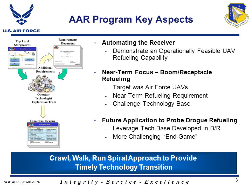 I n t e g r i t y - S e r v i c e - E x c e l l e n c e 3 AAR Program Key Aspects Automating the Receiver - Demonstrate an Operationally Feasible UAV Refueling Capability Near-Term Focus – Boom/Receptacle Refueling - Target was Air Force UAVs - Near-Term Refueling Requirement - Challenge Technology Base Future Application to Probe Drogue Refueling - Leverage Tech Base Developed in B/R - More Challenging End-Game Crawl, Walk, Run Spiral Approach to Provide Timely Technology Transition PA #: AFRL/WS-04-1076