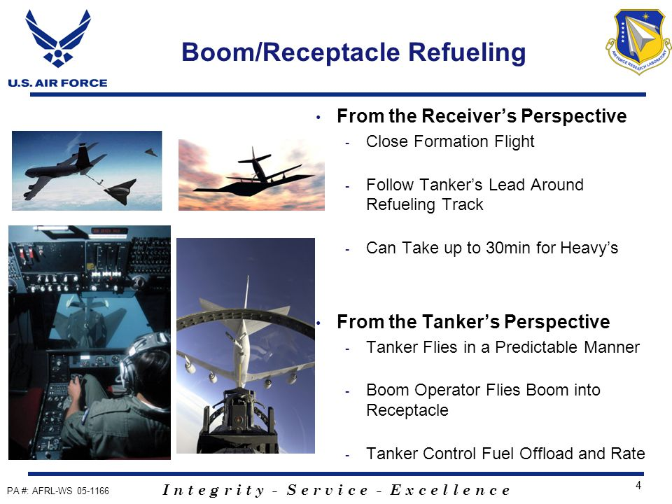 I n t e g r i t y - S e r v i c e - E x c e l l e n c e 25 Capstone Simulation Objective - Demonstrate complete set of AAR system designs with high fidelity models - Full concept of operations (CONOPS) development for multiple UAVs Purpose - Transition AAR four ship CONOPS to production Test Details - Man in-the loop simulation - Boom, manned control station, tanker pilot - Equivalency model - PGPS effected model - Data link model - Turbulence model Dist A: Public Released Improve Simulation Capability for four ship CONOPS Development