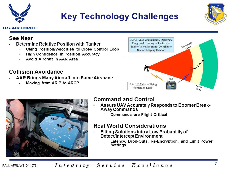 I n t e g r i t y - S e r v i c e - E x c e l l e n c e 18 Integrated Aerial Refueling R&D Simulation Being Developed  Boomer Station  UAV Operator Station  Tanker Pilot Cube  Other Receiver Stations Provides Test Bed for AAR System Development  Allows Rapid Prototyping and Early Operator Interactions  Helps Develop and Visualize Correct Story Boards PC Based Simulation Facilitate Early Operator Interaction with the AAR System Role of Flight Simulation Infinity Cube Simulation Dist A: Public Released