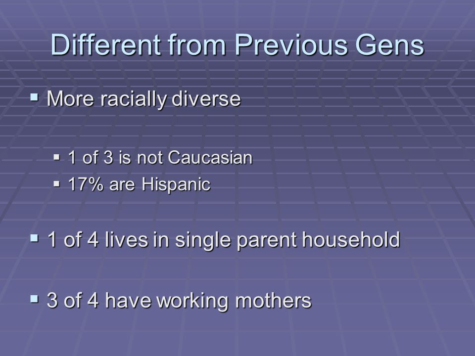 Different from Previous Gens  More racially diverse  1 of 3 is not Caucasian  17% are Hispanic  1 of 4 lives in single parent household  3 of 4 have working mothers