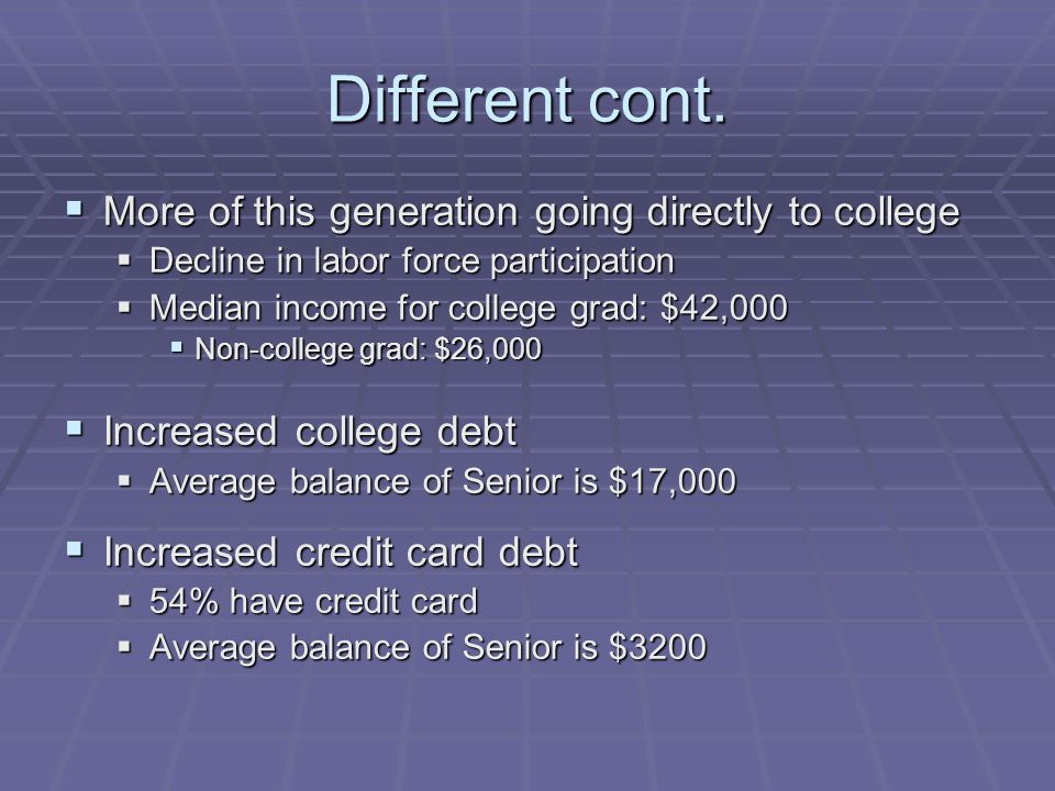 The Winthrop Student  65% have financial aid or scholarship help  63% have a car  34% live on campus