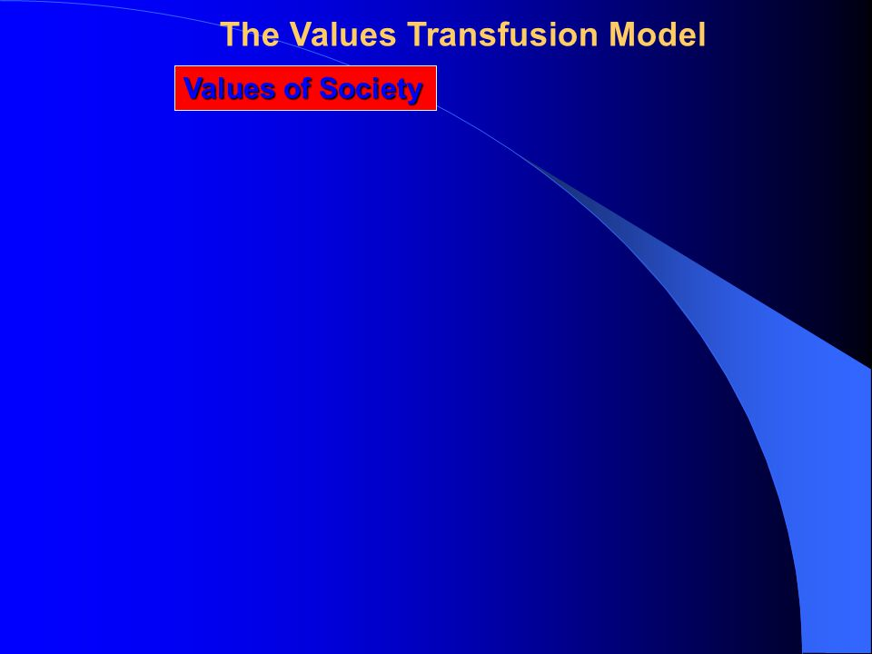 Values of Society The Values Transfusion Model