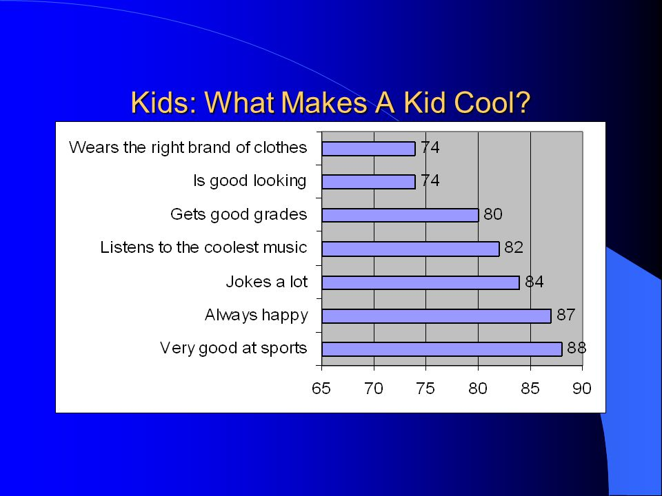Kids: What Makes A Kid Cool?