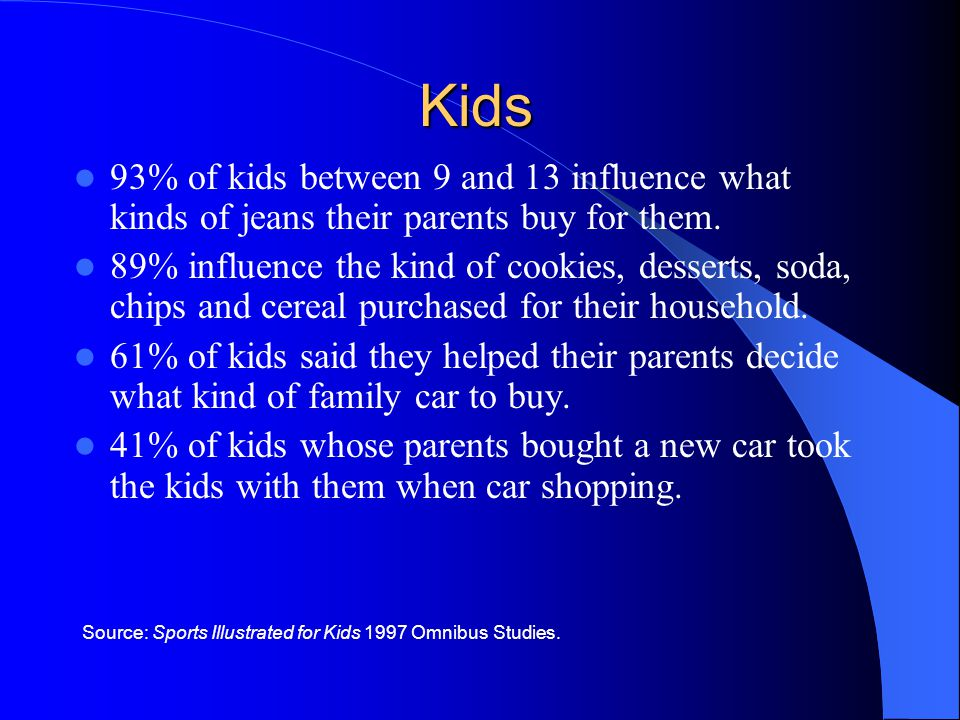 93% of kids between 9 and 13 influence what kinds of jeans their parents buy for them.