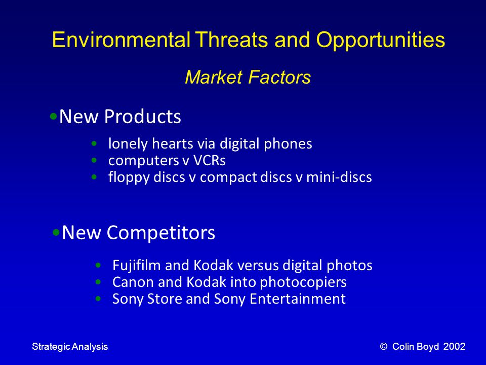 © Colin Boyd 2002Strategic Analysis New Products Environmental Threats and Opportunities Market Factors New Competitors lonely hearts via digital phones computers v VCRs floppy discs v compact discs v mini-discs Fujifilm and Kodak versus digital photos Canon and Kodak into photocopiers Sony Store and Sony Entertainment