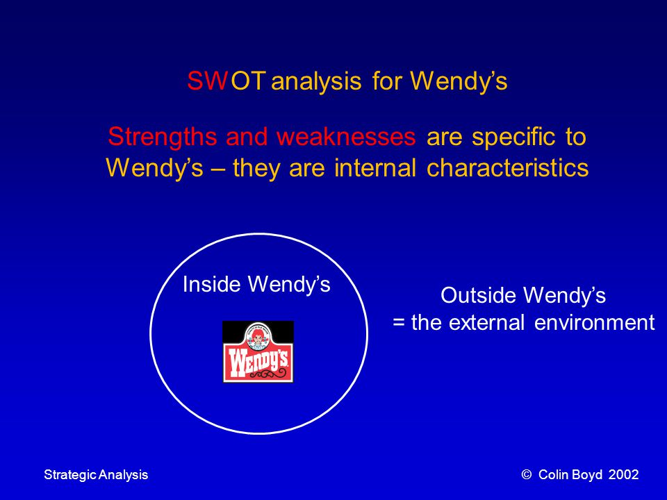 © Colin Boyd 2002Strategic Analysis SWOT analysis for Wendy's Strengths and weaknesses are specific to Wendy's – they are internal characteristics Inside Wendy's Outside Wendy's = the external environment