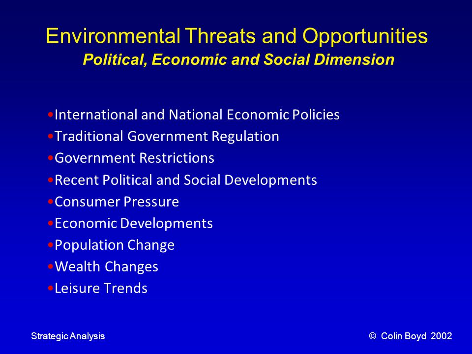 © Colin Boyd 2002Strategic Analysis Environmental Threats and Opportunities For each item on the checklist; for this industry (as defined by horizontal integration for the specific firm we are examining); what are the threats and opportunities facing all the members of this industry, both now and in the foreseeable future.