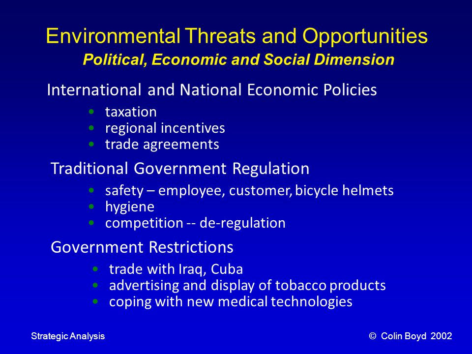 © Colin Boyd 2002Strategic Analysis Environmental Threats and Opportunities Political, Economic and Social Dimension Recent Political and Social Developments Consumer Pressure Quebec separatism the Green movement skateboarders and snowboarders acceptability of cosmetic surgery telemarketing conduct negative option pricing of cable TV acceptability of tobacco use and advertising