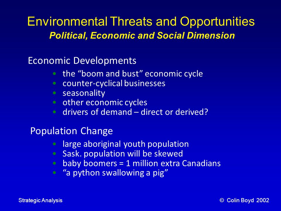 © Colin Boyd 2002Strategic Analysis The Thunder of the Baby Boomers 0 10 20 30 40 50 60 70 80 daiper cleaning baby food school building rock'n roll the pill universities office building rings homes fitness health foods travel golf walking bird watching retirement property nursing homes funeral parlours A baby boomer born in 1955 is now aged 56 school buses …like a python swallowing a pig, the bulge moves ever onwards… Compared to what a normal population profile would be like, Canada has 1 million extra people in the baby boomer age range