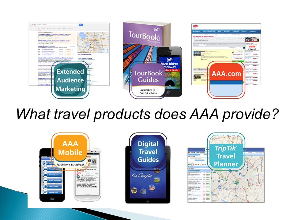 What travel products does AAA provide Slide 8