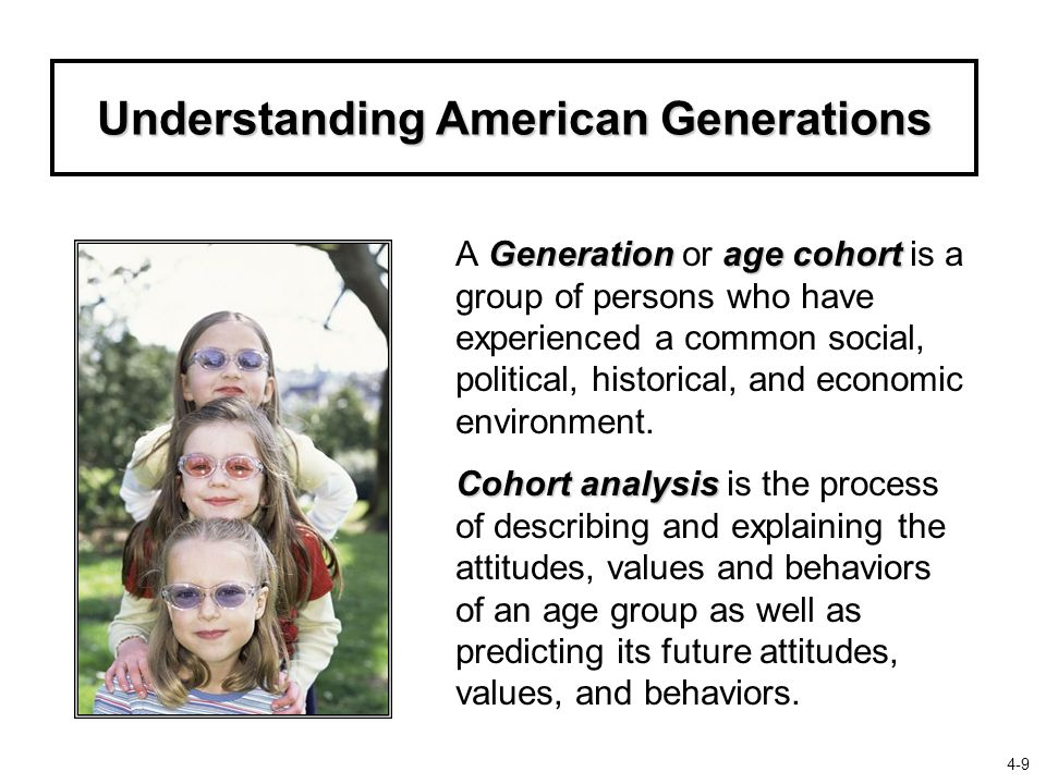 Understanding American Generations Generation age cohort A Generation or age cohort is a group of persons who have experienced a common social, politi
