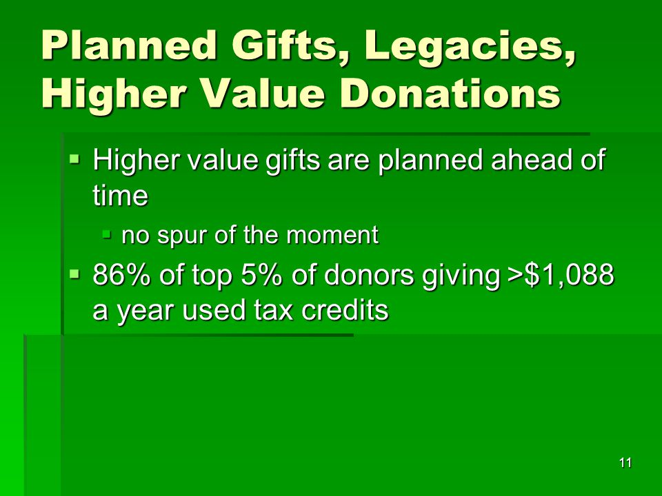 11 Planned Gifts, Legacies, Higher Value Donations  Higher value gifts are planned ahead of time  no spur of the moment  86% of top 5% of donors giving >$1,088 a year used tax credits