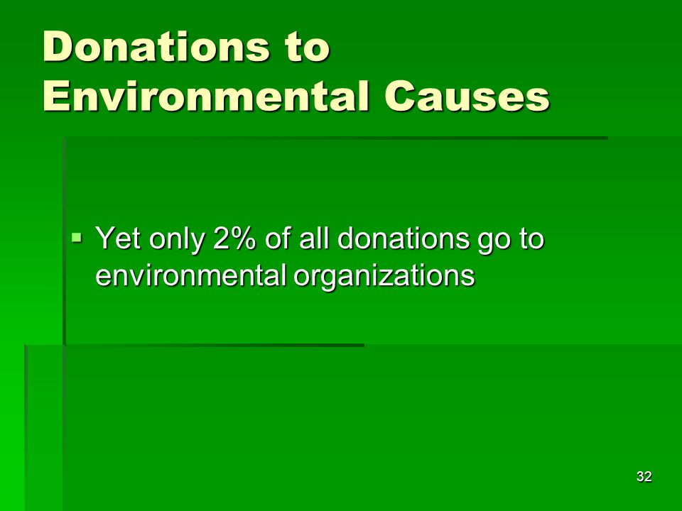 32 Donations to Environmental Causes  Yet only 2% of all donations go to environmental organizations