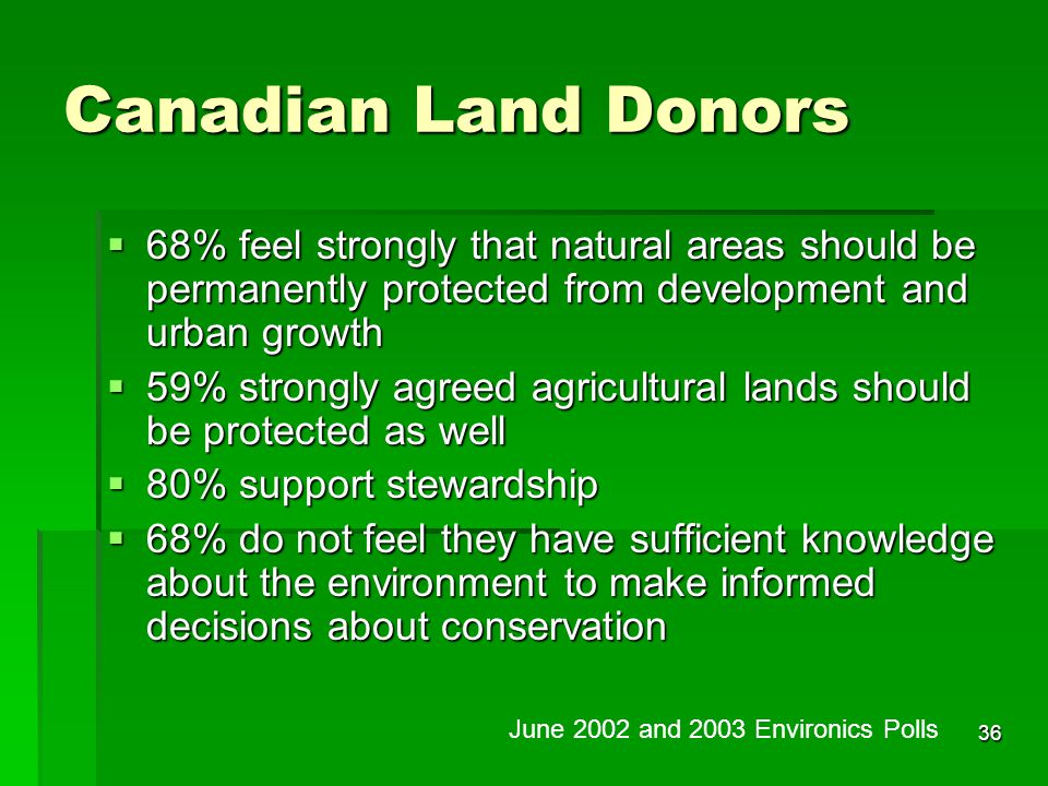36 Canadian Land Donors  68% feel strongly that natural areas should be permanently protected from development and urban growth  59% strongly agreed agricultural lands should be protected as well  80% support stewardship  68% do not feel they have sufficient knowledge about the environment to make informed decisions about conservation June 2002 and 2003 Environics Polls