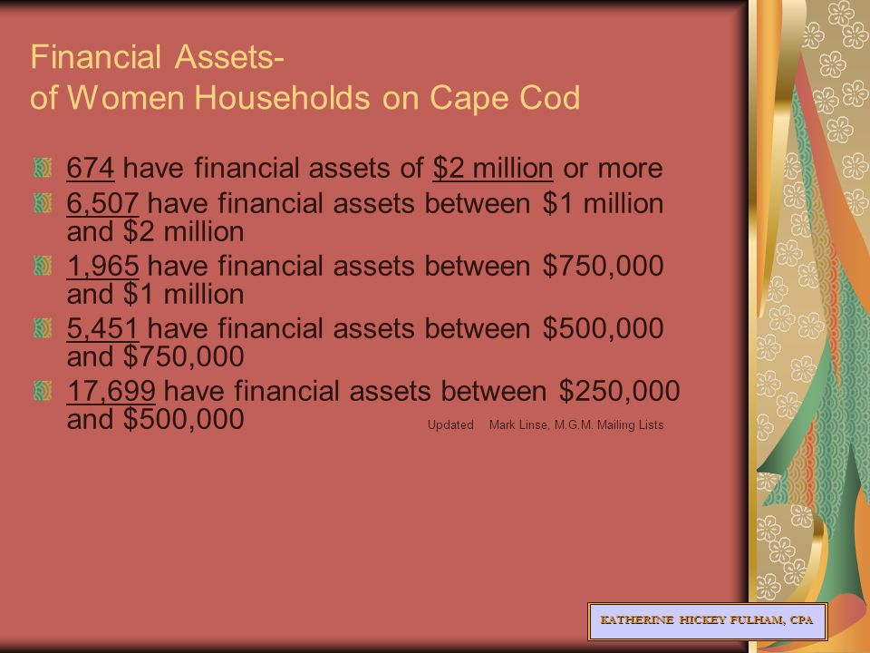 KATHERINE HICKEY FULHAM, CPA Financial Assets- of Women Households on Cape Cod 674 have financial assets of $2 million or more 6,507 have financial assets between $1 million and $2 million 1,965 have financial assets between $750,000 and $1 million 5,451 have financial assets between $500,000 and $750,000 17,699 have financial assets between $250,000 and $500,000 Updated Mark Linse, M.G.M.