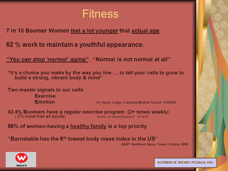 KATHERINE HICKEY FULHAM, CPA Fitness 7 in 10 Boomer Women feel a lot younger that actual age.