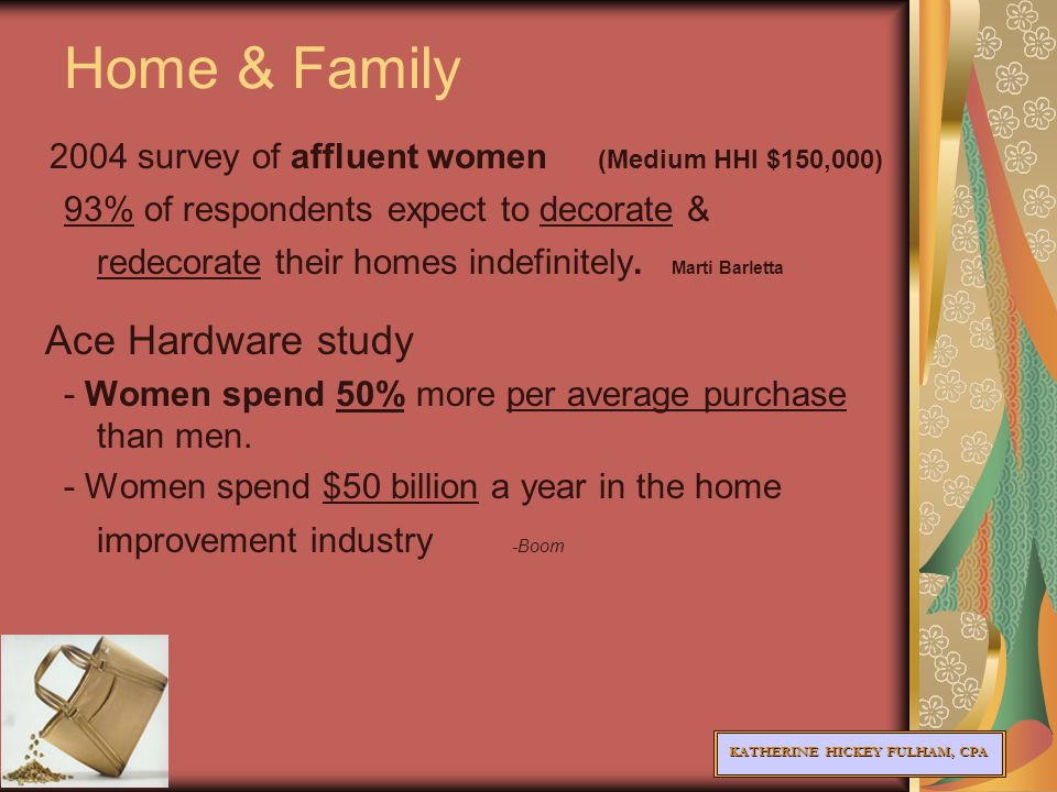 KATHERINE HICKEY FULHAM, CPA Home & Family 2004 survey of affluent women (Medium HHI $150,000) 93% of respondents expect to decorate & redecorate their homes indefinitely.