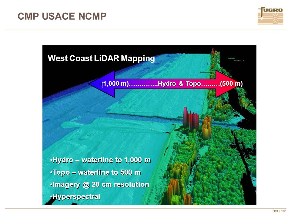 NVC0901 CMP USACE NCMP (1,000 m)…………..Hydro & Topo………(500 m) Hydro – waterline to 1,000 m Topo – waterline to 500 m Imagery @ 20 cm resolution Hypersp