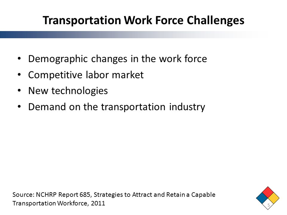 Transportation Work Force Challenges Demographic changes in the work force Competitive labor market New technologies Demand on the transportation industry Source: NCHRP Report 685, Strategies to Attract and Retain a Capable Transportation Workforce, 2011 5