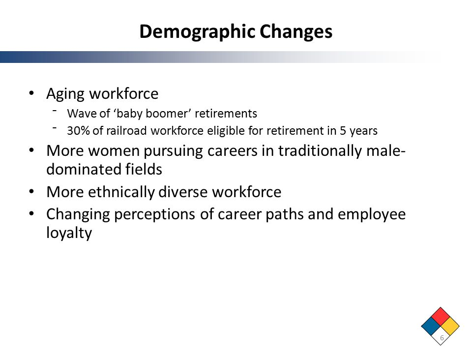 Demographic Changes Aging workforce ⁻Wave of 'baby boomer' retirements ⁻30% of railroad workforce eligible for retirement in 5 years More women pursuing careers in traditionally male- dominated fields More ethnically diverse workforce Changing perceptions of career paths and employee loyalty 6
