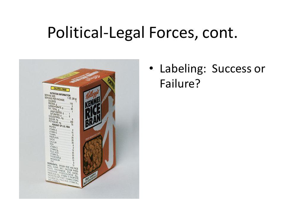 Political-Legal Forces, cont. Labeling: Success or Failure