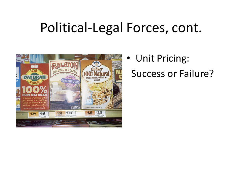 Political-Legal Forces, cont. Unit Pricing: Success or Failure