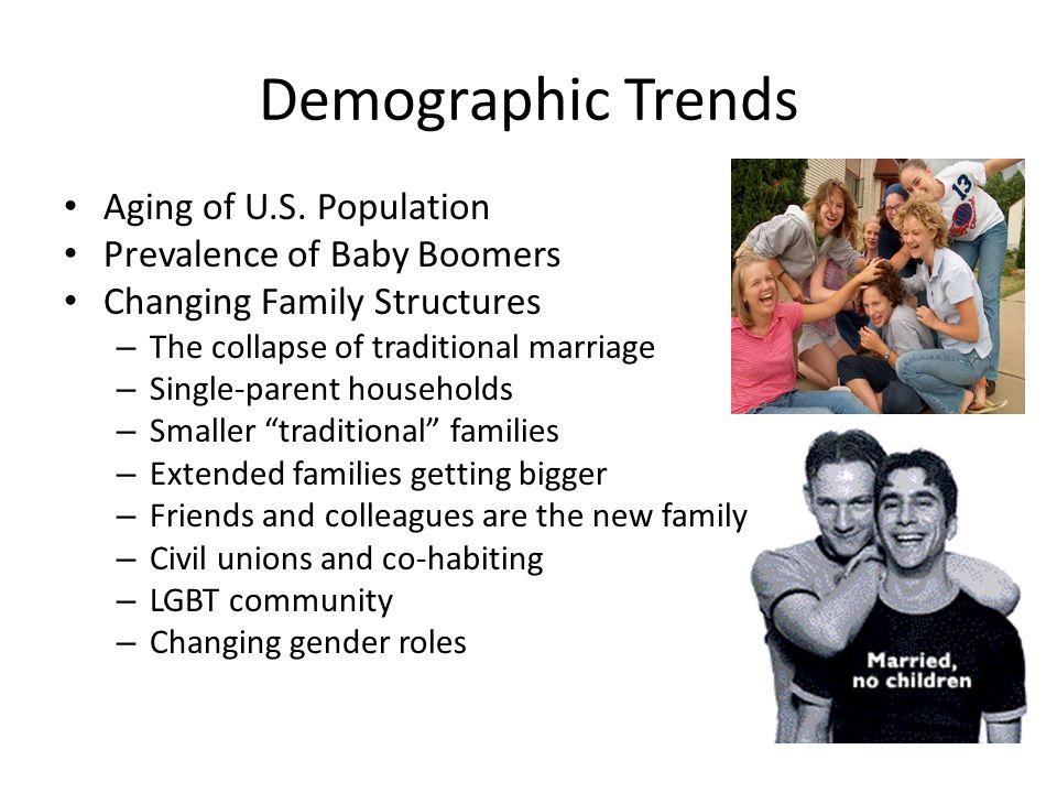 Demographic Trends Aging of U.S.