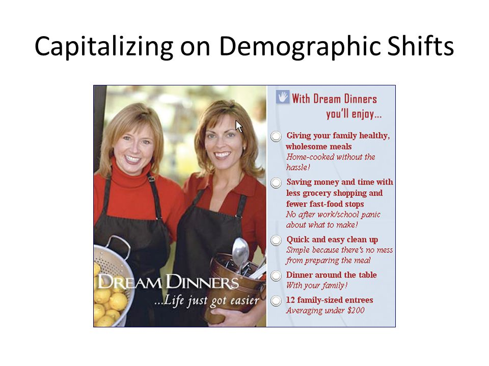 Capitalizing on Demographic Shifts