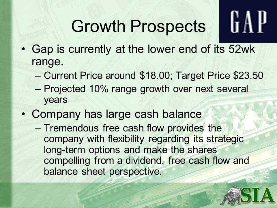 Growth Prospects Gap is currently at the lower end of its 52wk range.