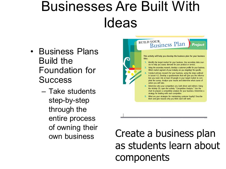 Entrepreneurship Course Teach a one- or two-semester course Teach basic information students need Have students develop a business plan for a business